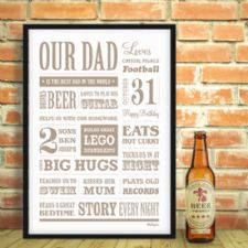 Personalised Memory Prints for Mums, Dads, Friends and Family